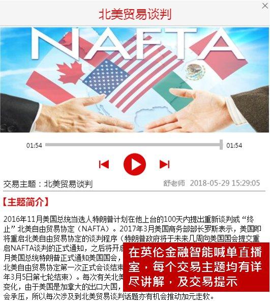智能喊单直播平台,投资服务新标准?-焦点中国网