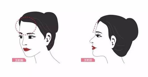 韦元强:怎样拥有元气治愈系少女面庞