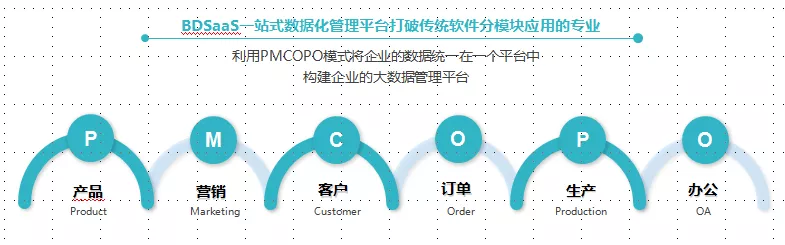 抗击疫情| 希奥信息联合数企免费为中小企业提供综合型管理软件一套!
